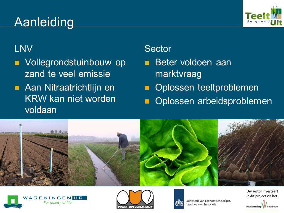 Aanleiding LNV  Vollegrondstuinbouw op zand te veel emissie  Aan Nitraatrichtlijn en KRW kan niet worden voldaan Sector  Beter voldoen aan marktvra