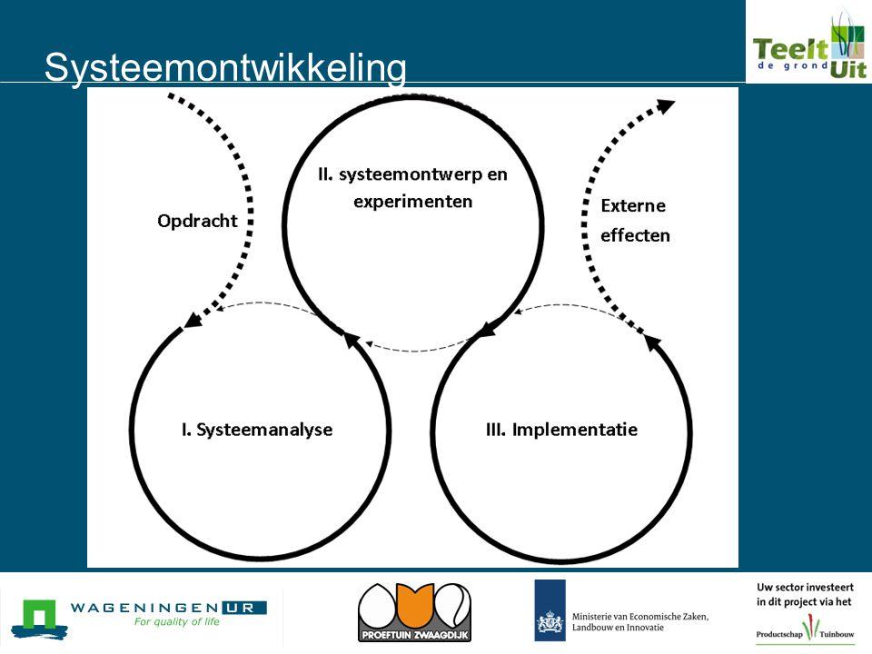 I.Systeemanalyse  Selectie gewassen  O.b.v. screening maatsch.