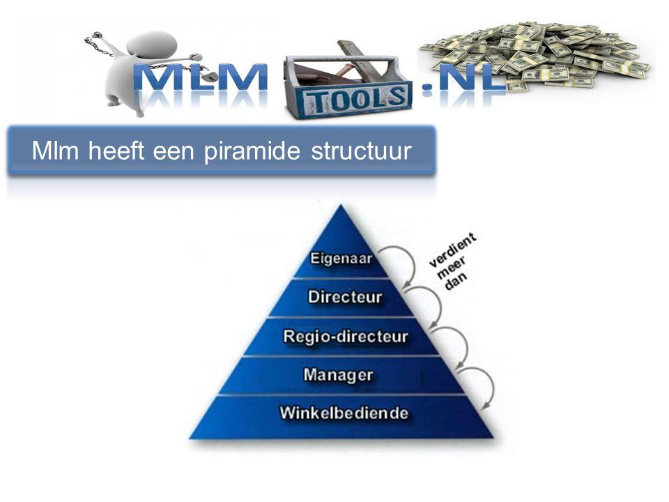 Mlm heeft een piramide structuur