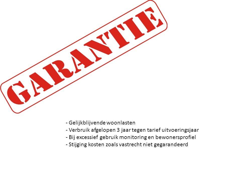 GARANTIE - Gelijkblijvende woonlasten - Verbruik afgelopen 3 jaar tegen tarief uitvoeringsjaar - Bij excessief gebruik monitoring en bewonersprofiel -