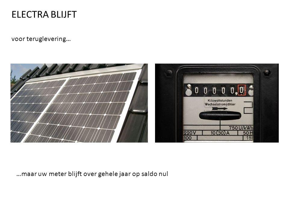 VOORBEELD HUIDIGE ENERGIEREKENING