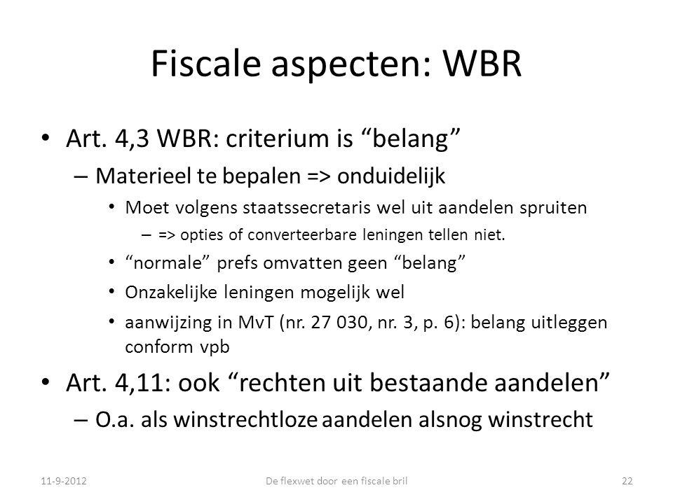 Fiscale aspecten: WBR • Art.
