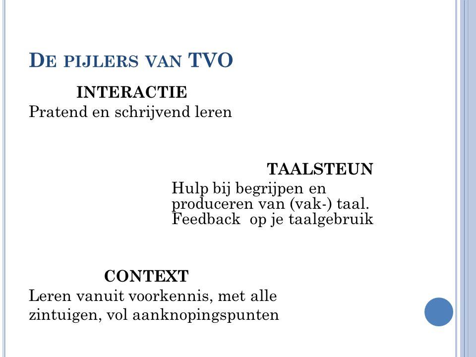 D E PIJLERS VAN TVO INTERACTIE Pratend en schrijvend leren TAALSTEUN Hulp bij begrijpen en produceren van (vak-) taal. Feedback op je taalgebruik CONT