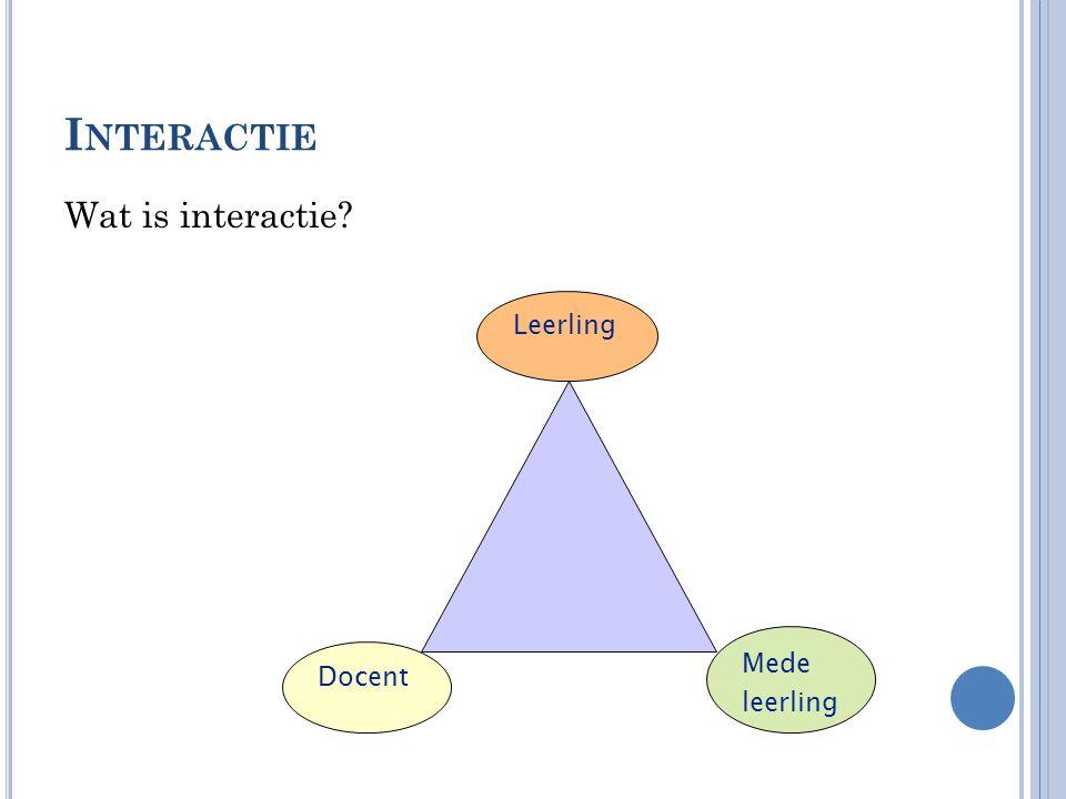 I NTERACTIE Wat is interactie? Docent Leerling Mede leerling