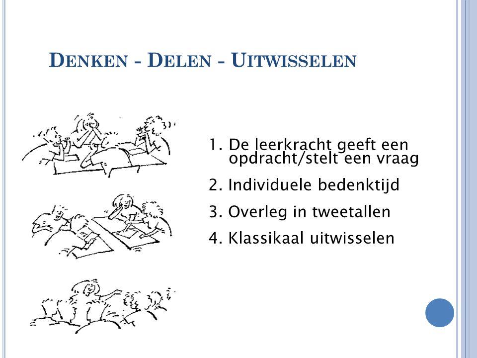 D ENKEN - D ELEN - U ITWISSELEN 1. De leerkracht geeft een opdracht/stelt een vraag 2. Individuele bedenktijd 3. Overleg in tweetallen 4. Klassikaal u