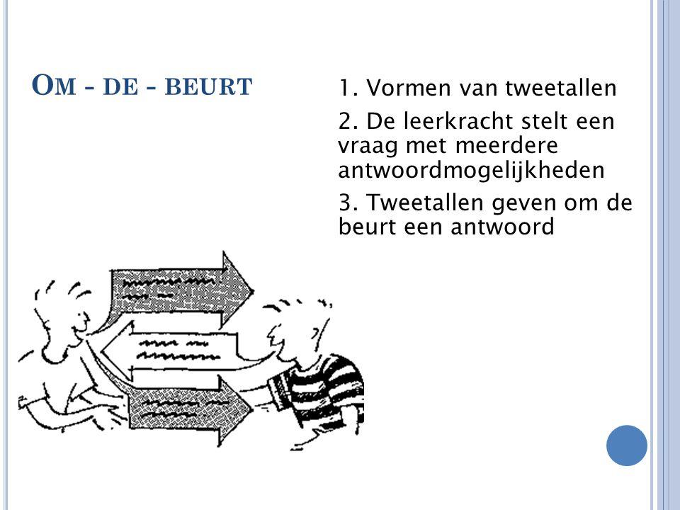O M - DE - BEURT 1. Vormen van tweetallen 2. De leerkracht stelt een vraag met meerdere antwoordmogelijkheden 3. Tweetallen geven om de beurt een antw
