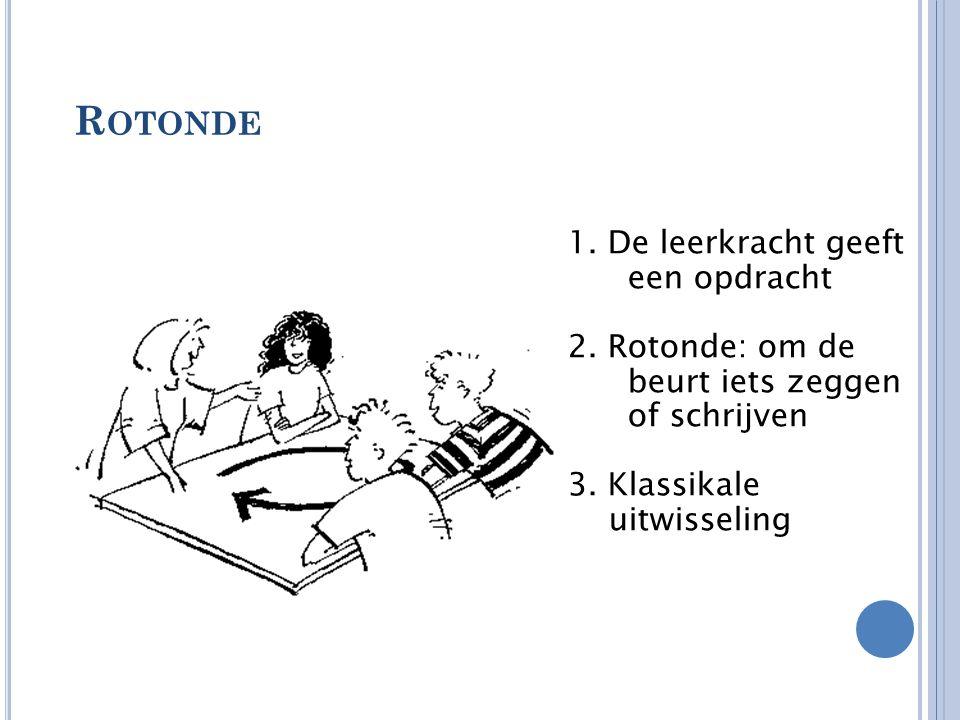 R OTONDE 1. De leerkracht geeft een opdracht 2. Rotonde: om de beurt iets zeggen of schrijven 3. Klassikale uitwisseling