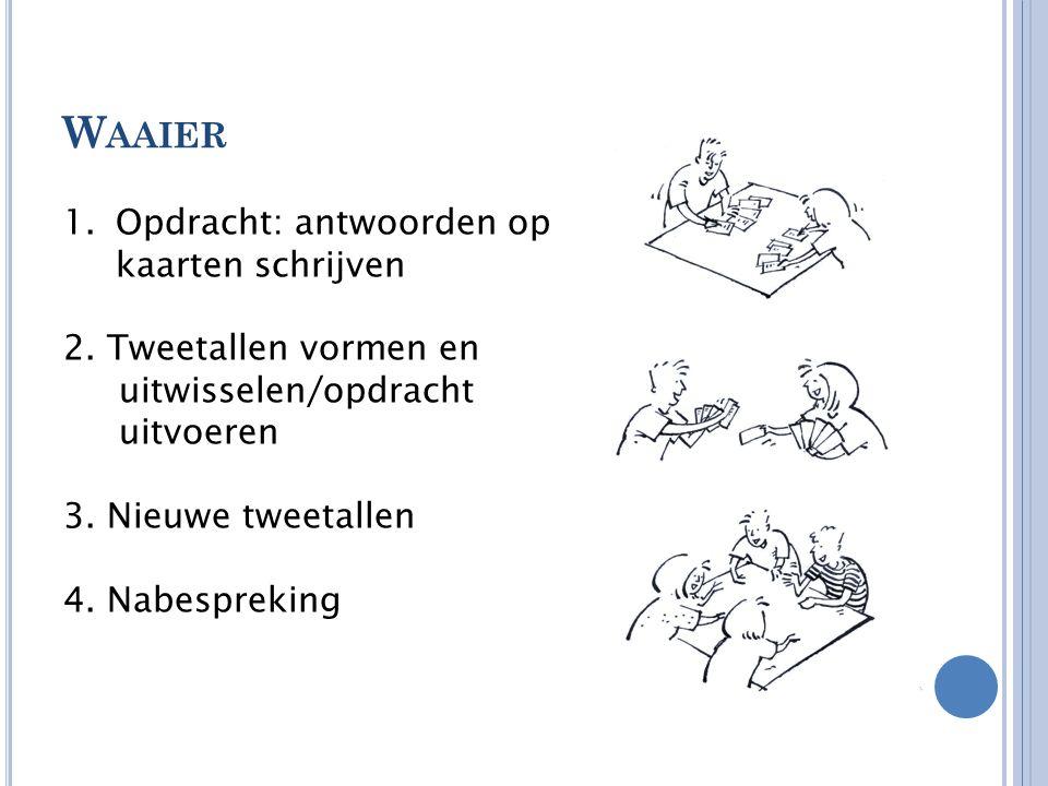 W AAIER 1.Opdracht: antwoorden op kaarten schrijven 2. Tweetallen vormen en uitwisselen/opdracht uitvoeren 3. Nieuwe tweetallen 4. Nabespreking
