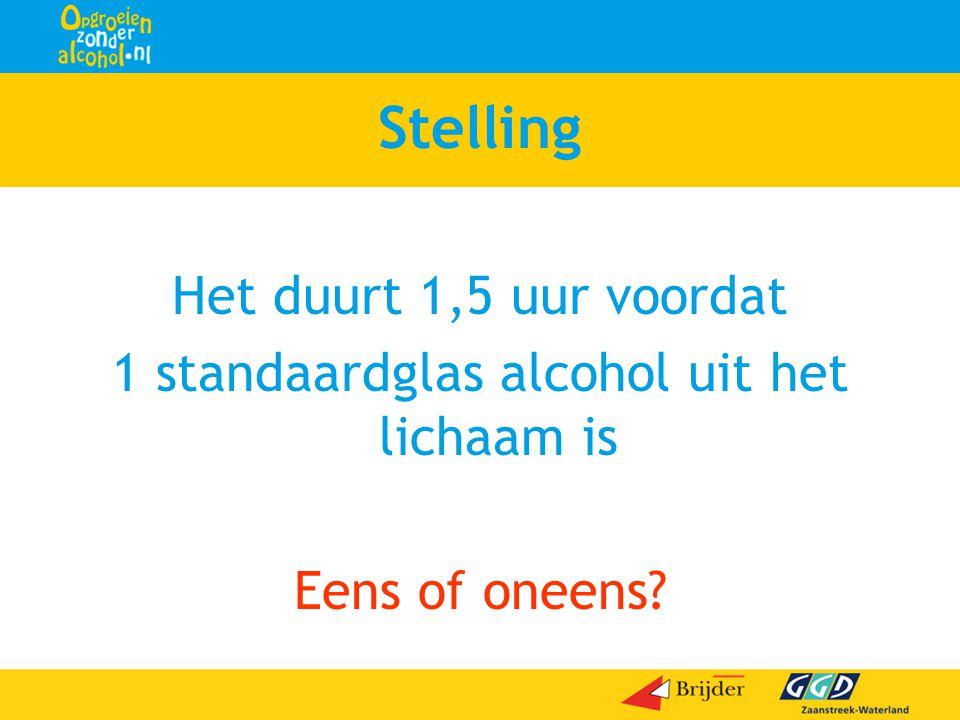 Stelling Het duurt 1,5 uur voordat 1 standaardglas alcohol uit het lichaam is Eens of oneens?