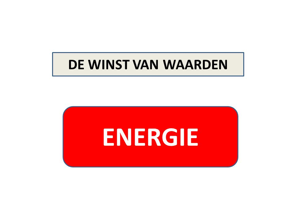 ENERGIE DE WINST VAN WAARDEN
