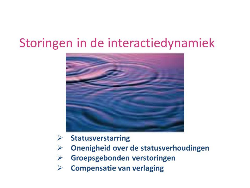Storingen in de interactiedynamiek  Statusverstarring  Onenigheid over de statusverhoudingen  Groepsgebonden verstoringen  Compensatie van verlagi