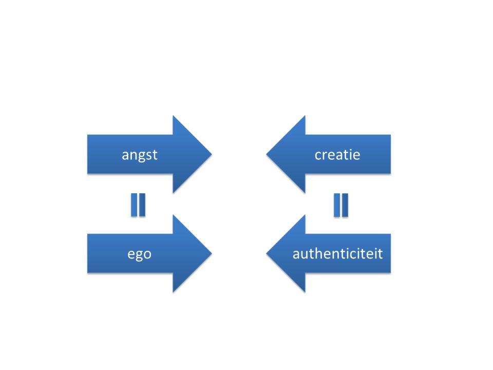 angst creatie ego authenticiteit