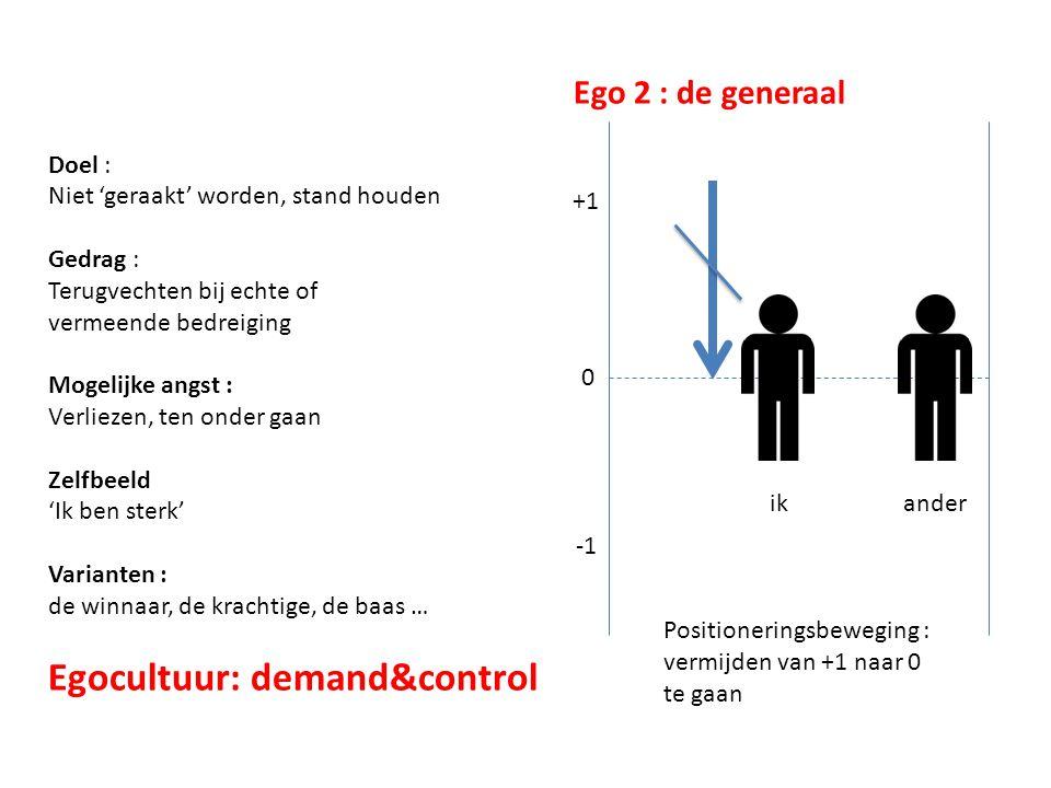 Ego 2 : de generaal Doel : Niet 'geraakt' worden, stand houden Gedrag : Terugvechten bij echte of vermeende bedreiging Mogelijke angst : Verliezen, te