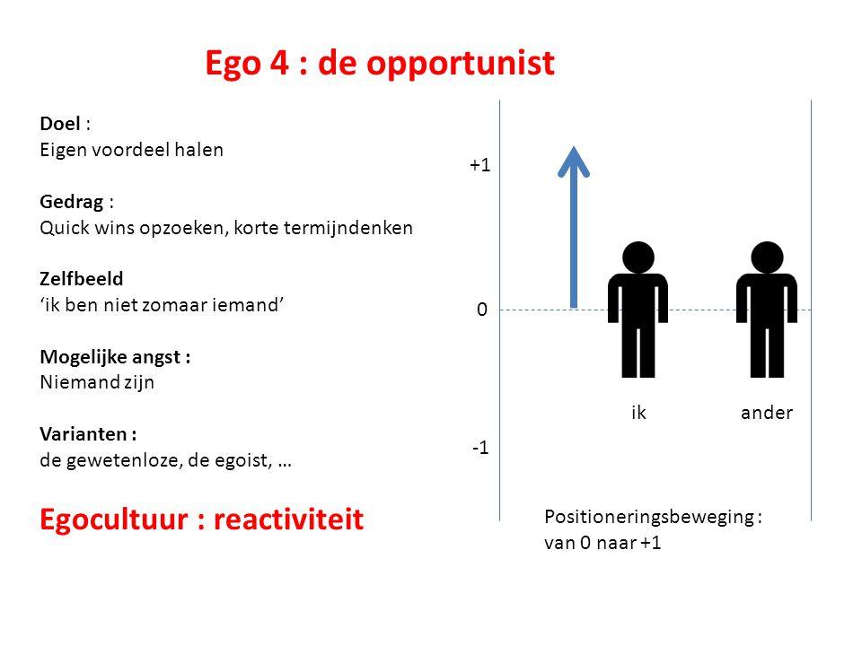 Ego 4 : de opportunist Doel : Eigen voordeel halen Gedrag : Quick wins opzoeken, korte termijndenken Zelfbeeld 'ik ben niet zomaar iemand' Mogelijke a