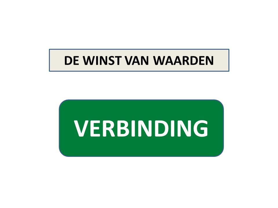 VERBINDING DE WINST VAN WAARDEN