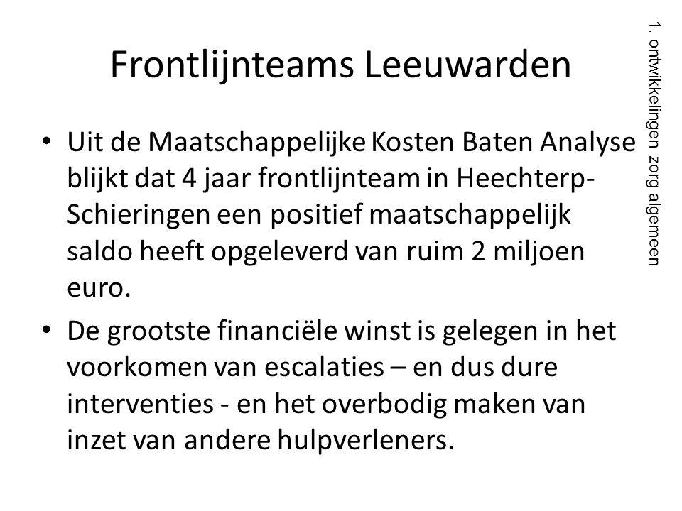 Frontlijnteams Leeuwarden • Uit de Maatschappelijke Kosten Baten Analyse blijkt dat 4 jaar frontlijnteam in Heechterp- Schieringen een positief maatsc