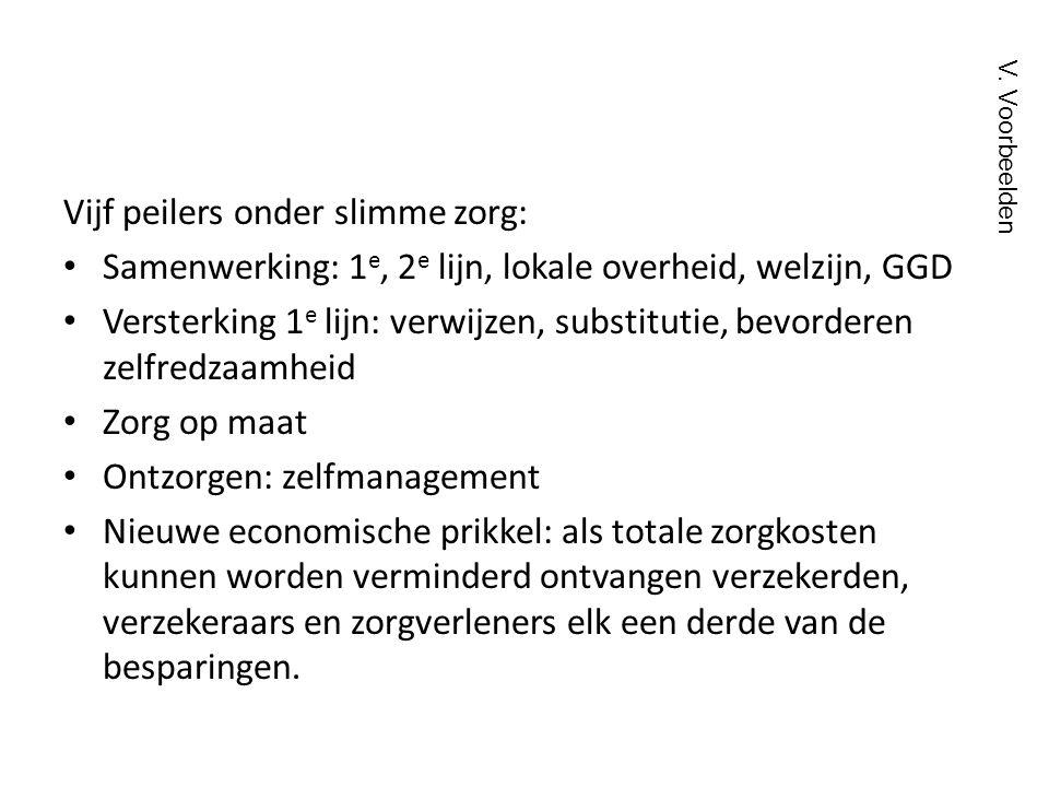 Vijf peilers onder slimme zorg: • Samenwerking: 1 e, 2 e lijn, lokale overheid, welzijn, GGD • Versterking 1 e lijn: verwijzen, substitutie, bevordere