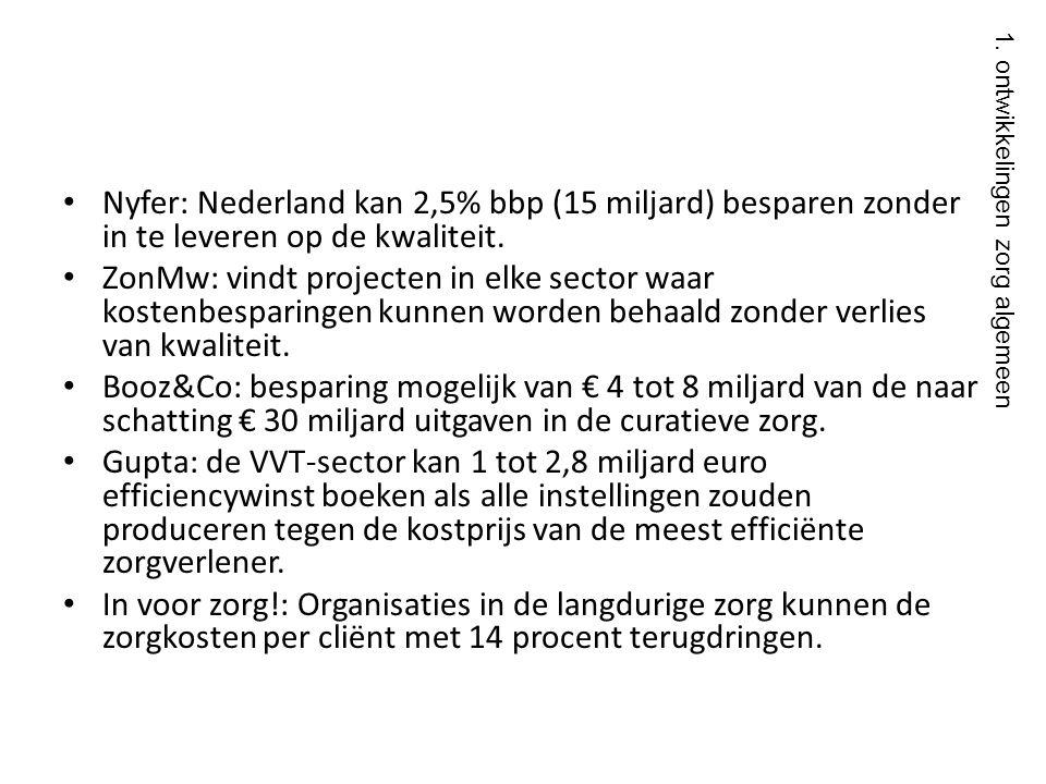 • Nyfer: Nederland kan 2,5% bbp (15 miljard) besparen zonder in te leveren op de kwaliteit. • ZonMw: vindt projecten in elke sector waar kostenbespari