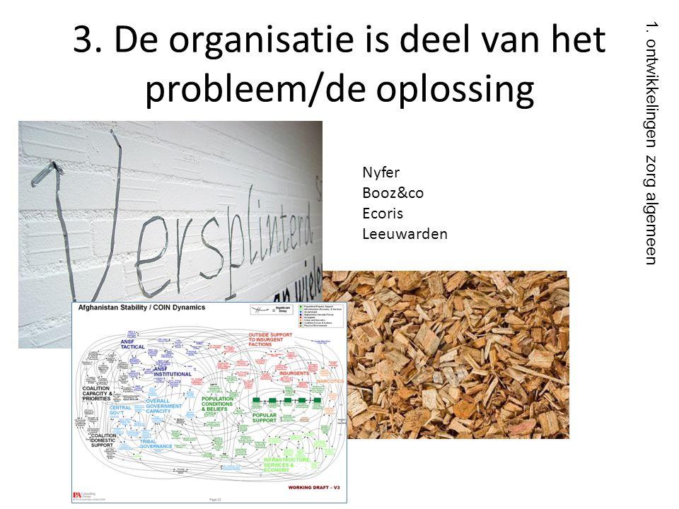 3. De organisatie is deel van het probleem/de oplossing Nyfer Booz&co Ecoris Leeuwarden 1. ontwikkelingen zorg algemeen