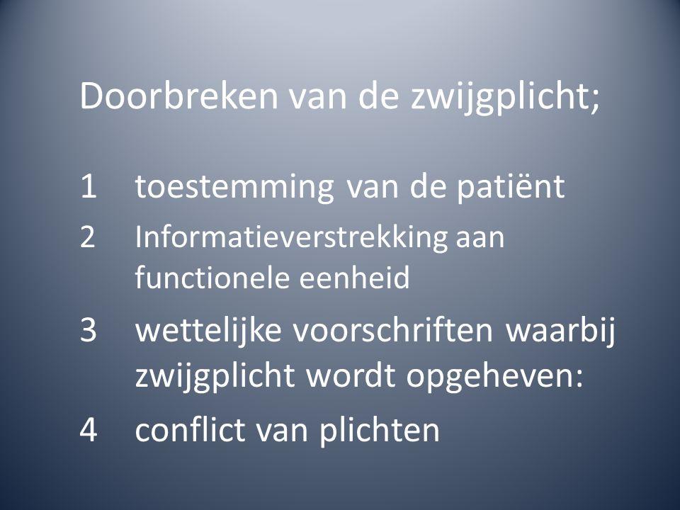 Doorbreken van de zwijgplicht; 1toestemming van de patiënt 2Informatieverstrekking aan functionele eenheid 3wettelijke voorschriften waarbij zwijgplicht wordt opgeheven: 4conflict van plichten