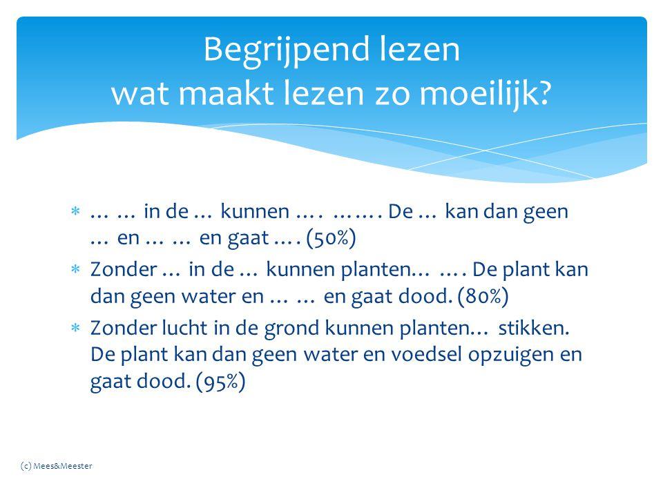  … … in de … kunnen …. ……. De … kan dan geen … en … … en gaat …. (50%)  Zonder … in de … kunnen planten… …. De plant kan dan geen water en … … en ga