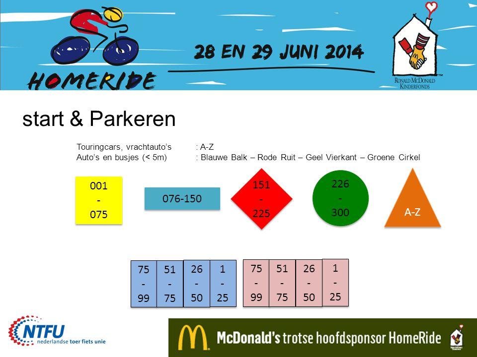 start & Parkeren Touringcars, vrachtauto's: A-Z Auto's en busjes (< 5m): Blauwe Balk – Rode Ruit – Geel Vierkant – Groene Cirkel 001 - 075 001 - 075 0