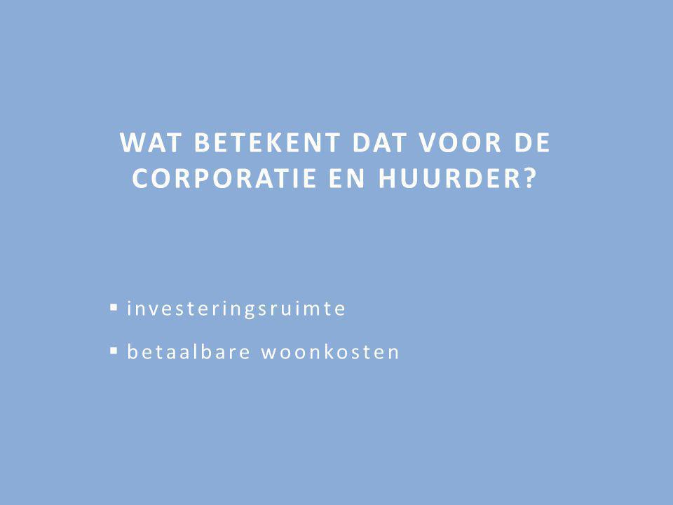 WAT BETEKENT DAT VOOR DE CORPORATIE EN HUURDER?  investeringsruimte  betaalbare woonkosten
