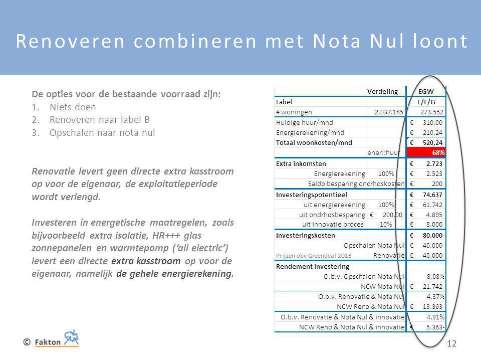 © 12 Renoveren combineren met Nota Nul loont De opties voor de bestaande voorraad zijn: 1.Niets doen 2.Renoveren naar label B 3.Opschalen naar nota nu