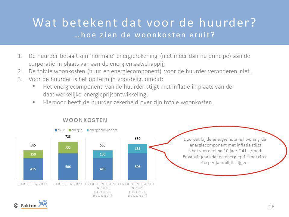 © 16 Wat betekent dat voor de huurder? …hoe zien de woonkosten eruit? 1.De huurder betaalt zijn 'normale' energierekening (niet meer dan nu principe)