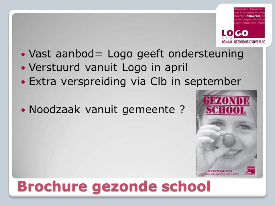 Brochure gezonde school  Vast aanbod= Logo geeft ondersteuning  Verstuurd vanuit Logo in april  Extra verspreiding via Clb in september  Noodzaak
