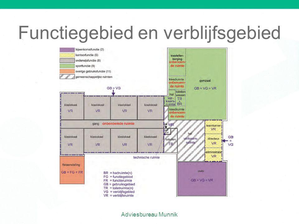 Functiegebied en verblijfsgebied Adviesbureau Munnik