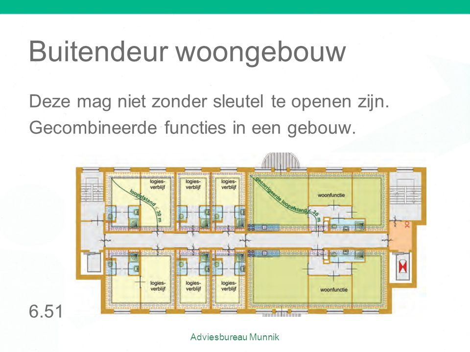 Buitendeur woongebouw Deze mag niet zonder sleutel te openen zijn. Gecombineerde functies in een gebouw. 6.51 Adviesbureau Munnik