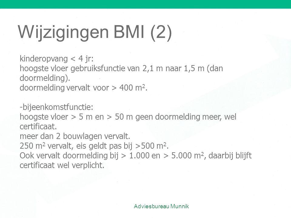 Wijzigingen BMI (2) Adviesbureau Munnik kinderopvang < 4 jr: hoogste vloer gebruiksfunctie van 2,1 m naar 1,5 m (dan doormelding). doormelding vervalt
