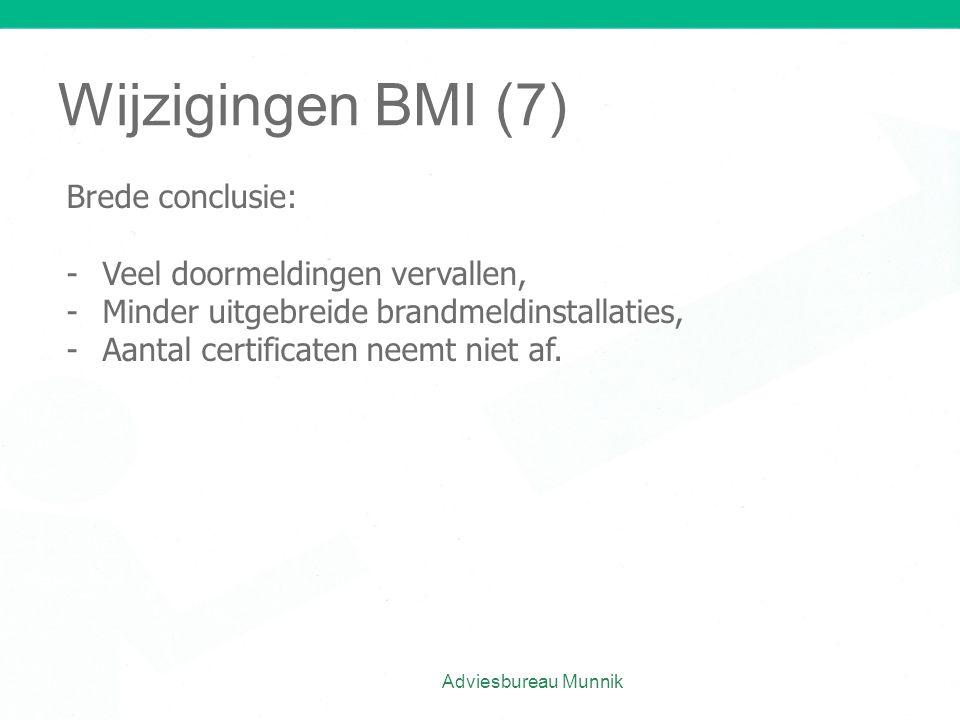 Wijzigingen BMI (7) Adviesbureau Munnik Brede conclusie: -Veel doormeldingen vervallen, -Minder uitgebreide brandmeldinstallaties, -Aantal certificate