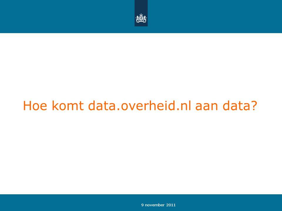 Hoe komt data.overheid.nl aan data