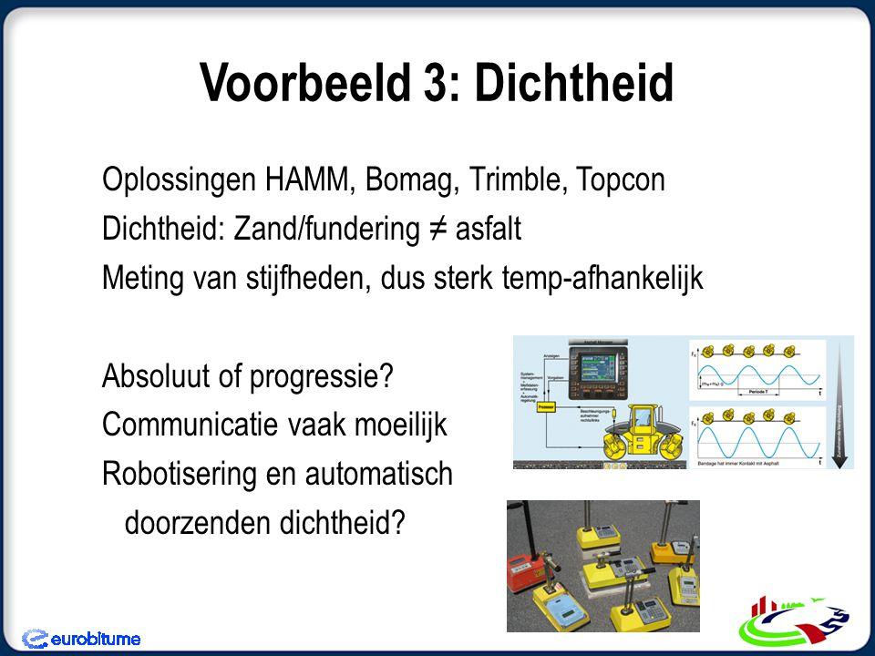 Voorbeeld 3: Dichtheid Oplossingen HAMM, Bomag, Trimble, Topcon Dichtheid: Zand/fundering ≠ asfalt Meting van stijfheden, dus sterk temp-afhankelijk A