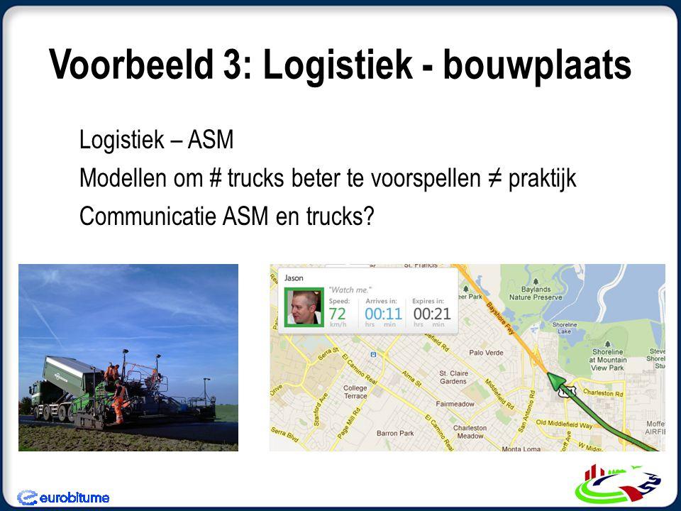 Voorbeeld 3: Logistiek - bouwplaats Logistiek – ASM Modellen om # trucks beter te voorspellen ≠ praktijk Communicatie ASM en trucks?