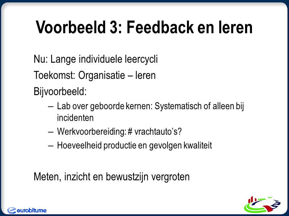Voorbeeld 3: Feedback en leren Nu: Lange individuele leercycli Toekomst: Organisatie – leren Bijvoorbeeld: – Lab over geboorde kernen: Systematisch of