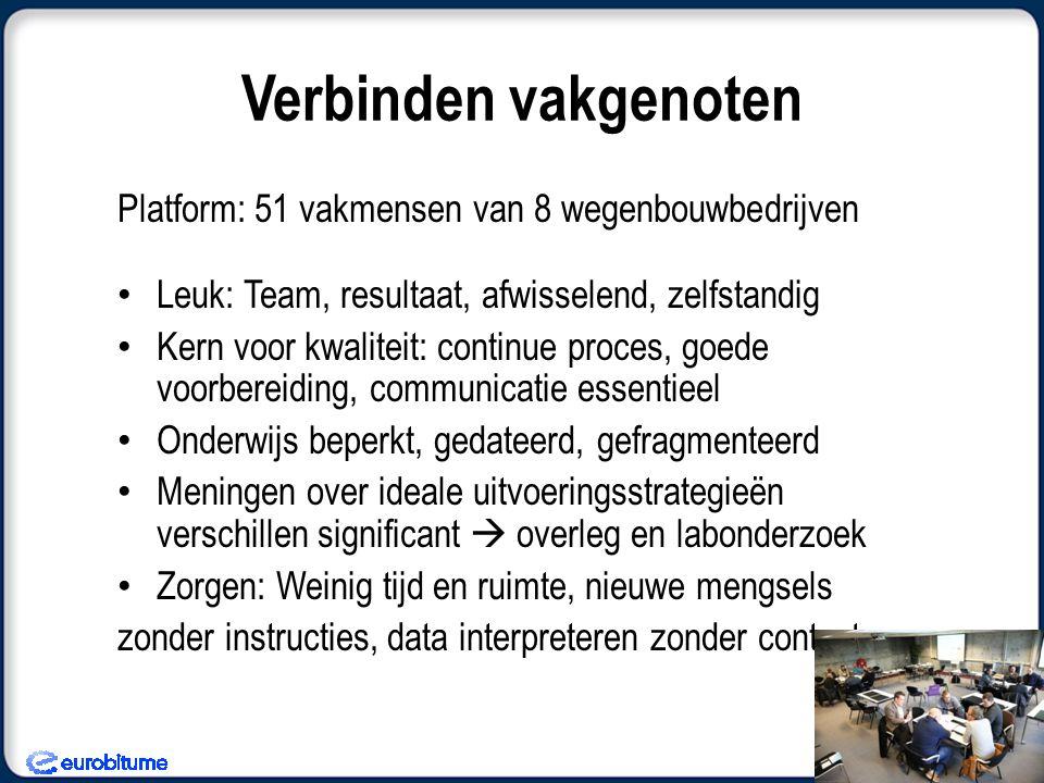 Verbinden vakgenoten Platform: 51 vakmensen van 8 wegenbouwbedrijven • Leuk: Team, resultaat, afwisselend, zelfstandig • Kern voor kwaliteit: continue