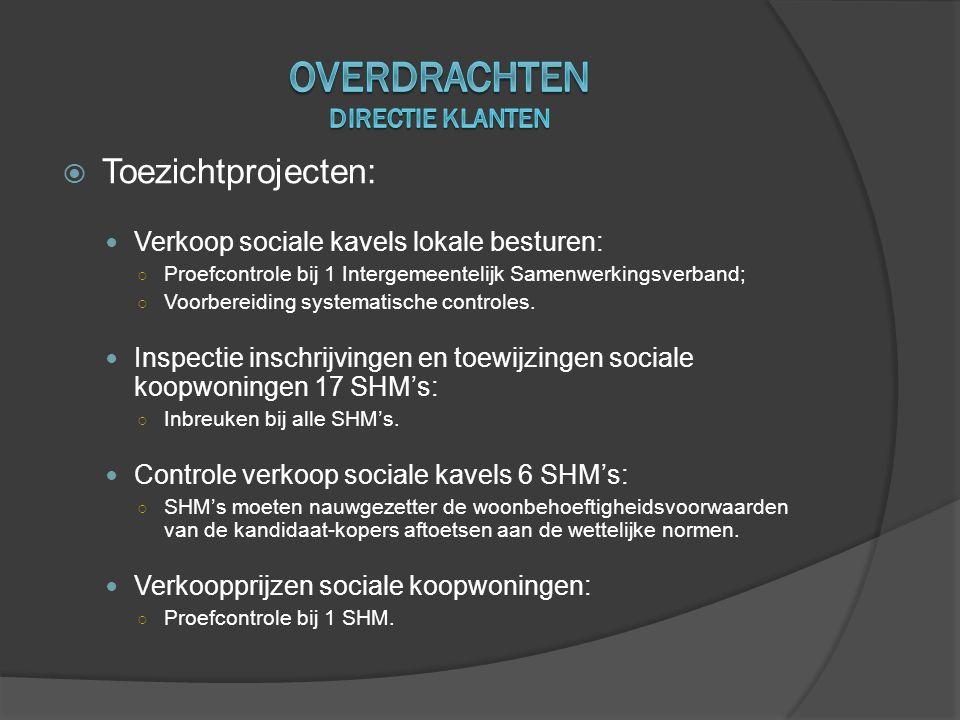  Toezichtprojecten:  Verkoop sociale kavels lokale besturen: ○ Proefcontrole bij 1 Intergemeentelijk Samenwerkingsverband; ○ Voorbereiding systemati