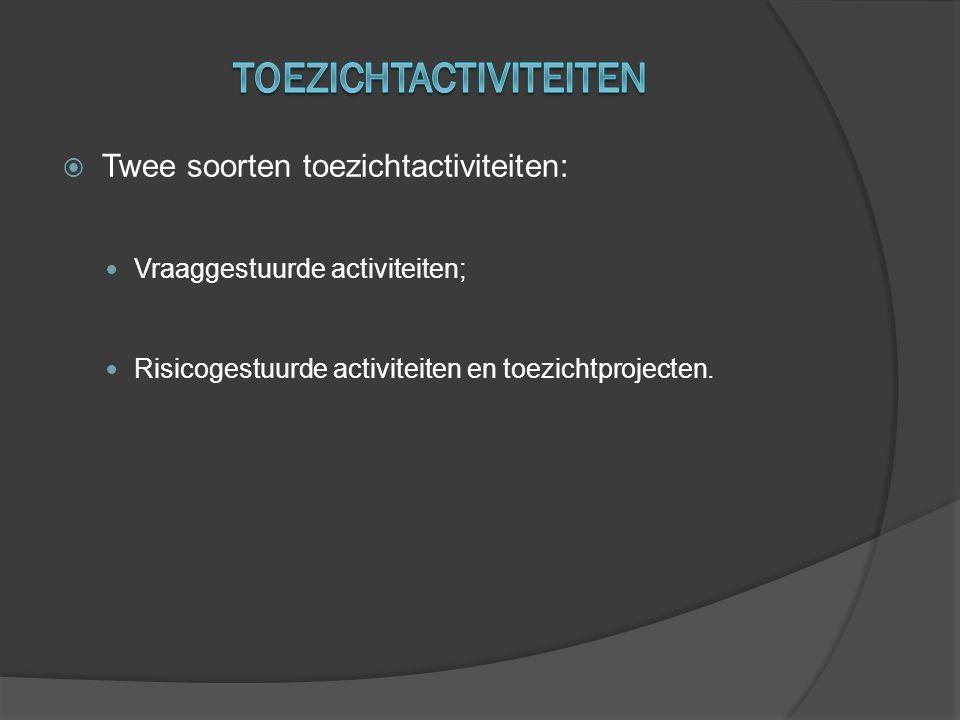  Twee soorten toezichtactiviteiten:  Vraaggestuurde activiteiten;  Risicogestuurde activiteiten en toezichtprojecten.