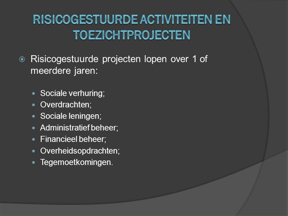  Risicogestuurde projecten lopen over 1 of meerdere jaren:  Sociale verhuring;  Overdrachten;  Sociale leningen;  Administratief beheer;  Financ
