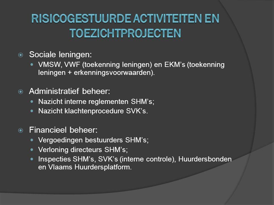 Sociale leningen:  VMSW, VWF (toekenning leningen) en EKM's (toekenning leningen + erkenningsvoorwaarden).  Administratief beheer:  Nazicht inter