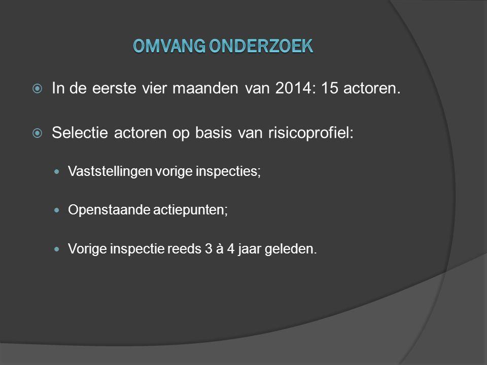  In de eerste vier maanden van 2014: 15 actoren.  Selectie actoren op basis van risicoprofiel:  Vaststellingen vorige inspecties;  Openstaande act