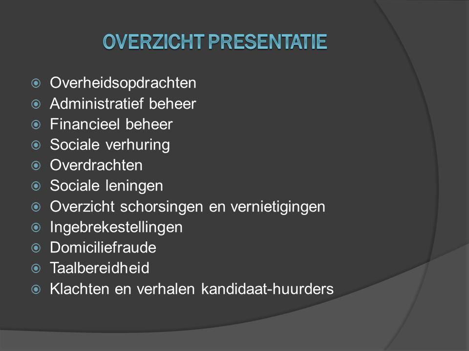  Overheidsopdrachten  Administratief beheer  Financieel beheer  Sociale verhuring  Overdrachten  Sociale leningen  Overzicht schorsingen en ver