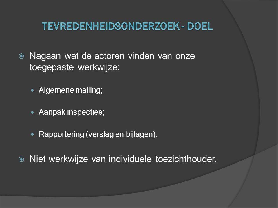 Nagaan wat de actoren vinden van onze toegepaste werkwijze:  Algemene mailing;  Aanpak inspecties;  Rapportering (verslag en bijlagen).  Niet we