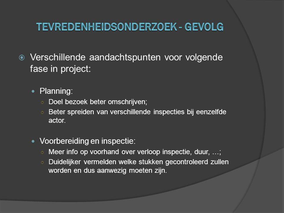  Verschillende aandachtspunten voor volgende fase in project:  Planning: ○ Doel bezoek beter omschrijven; ○ Beter spreiden van verschillende inspect