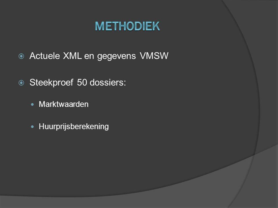  Actuele XML en gegevens VMSW  Steekproef 50 dossiers:  Marktwaarden  Huurprijsberekening