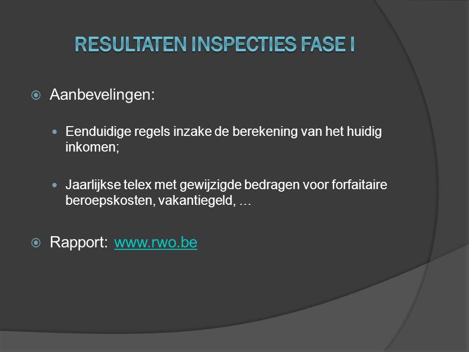  Aanbevelingen:  Eenduidige regels inzake de berekening van het huidig inkomen;  Jaarlijkse telex met gewijzigde bedragen voor forfaitaire beroepsk