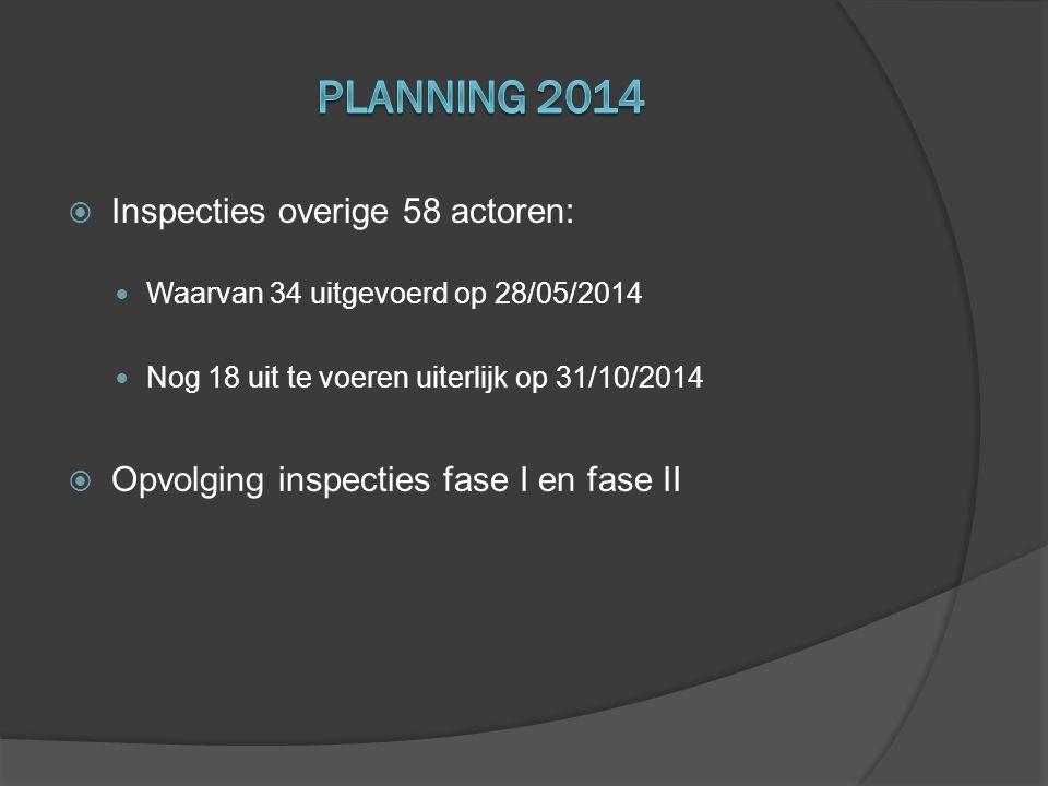  Inspecties overige 58 actoren:  Waarvan 34 uitgevoerd op 28/05/2014  Nog 18 uit te voeren uiterlijk op 31/10/2014  Opvolging inspecties fase I en